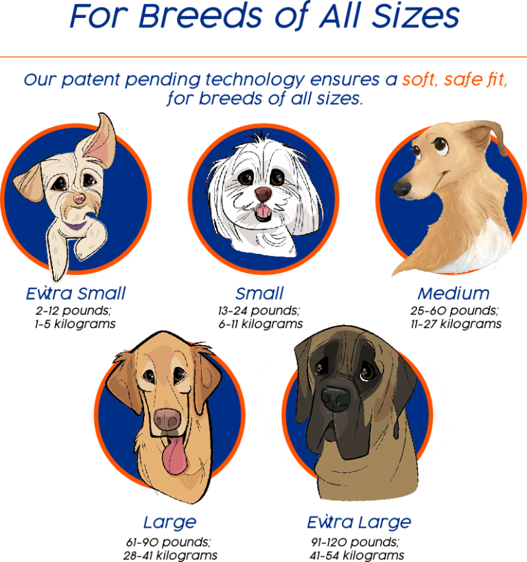 CrittEar in-ear dog hearing protection and dog earplugs - how to select the right size for your dog!